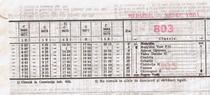Linia 803 intr-un Mers al Trenurilor din anii 80