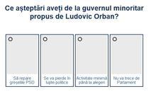 Sondaj asteptari guvern Orban