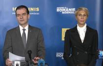 Orban si Turcan