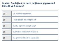 Sondaj - votul pentru motiunea de cenzura