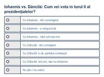 Sondaj Iohannis vs. Dancila