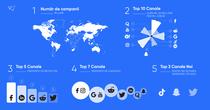 Infografic SmartDreamers