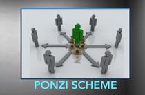 Schema Ponzi