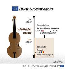 Romania, cel mai mare exportator de viori din UE