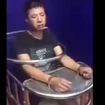 Interogare in China