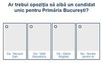 Sondaj alegeri Bucuresti
