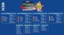 Campionatul European de Polo din Ungaria