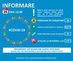 situatie coronavirus in Romania