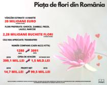 PIATA DE FLORI 2020