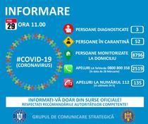 informare coronavirus 29 februarie