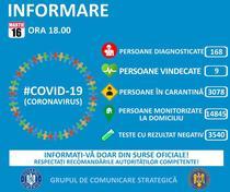 fakepath\Situatie cazuri COVID-19, 16 martie ora 18.00