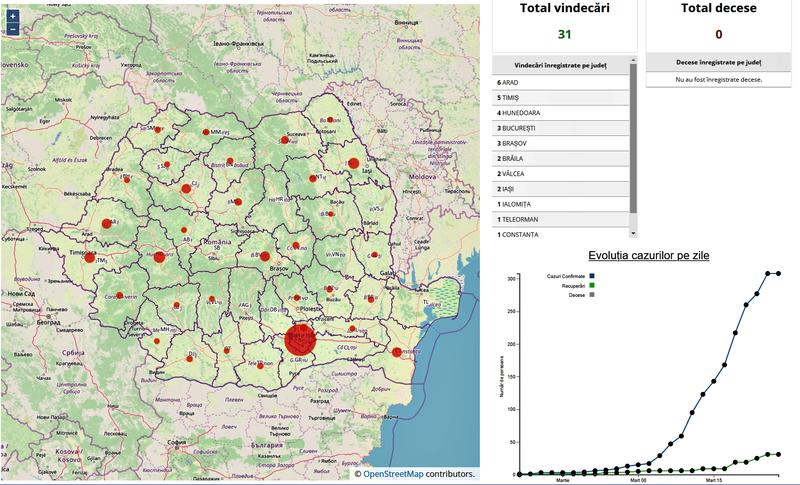 Interactiv Coronavirus In Romania Harta Cazurilor Din Fiecare