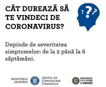 Te vindeci de coronavirus?