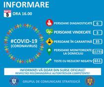 Coronavirus situație joi ora 16
