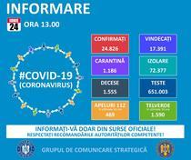 situatie COVID 24 iunie