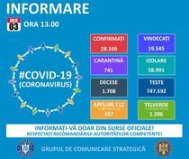 Situatia COVID în 3 iulie