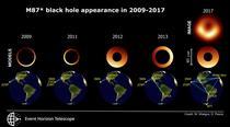 Cum s-a schimbat aspectul gaurii negre M87