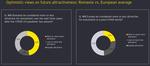 Cum estimeaza investitorii ca va fi Romania dupa pandemie