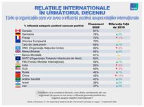Infografic Ipsos RO_Afaceri internationale_Dec 2020_01