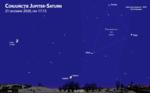 conjunctie Jupiter-Saturn