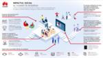 Responsabilitate socială Huawei - 2020