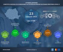 Vaccinarea in Romania - 23 ianuarie