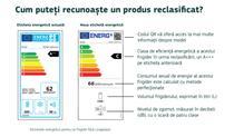 Noua eticheta energetica din UE