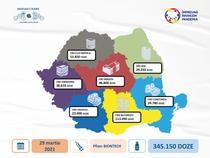 Cum va fi impartita transa de vaccin Pfizer care va ajunge in 29 martie in Romania
