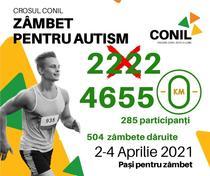 Crosul Conil, autism