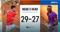 Djokovic conduce in meciurile directe cu Nadal