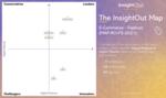 Studiul InsightOut Map 2021 pentru Romania, categoria Fashion