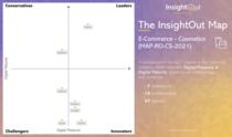 Studiu InsightOut Map 2021 Romania, categoria Cosmetice