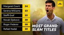 Cele mai multe titluri de Grand Slam