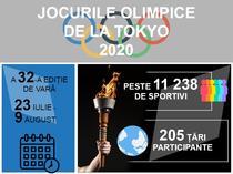 Jocurile Olimpice - Infografic