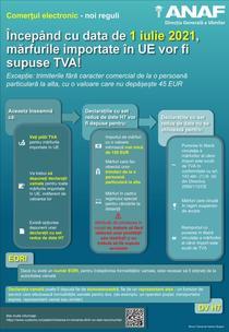 Informare ANAF - TVA in comertul electronic