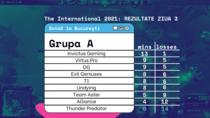 Grupa A - The International 2021 București