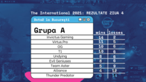 Ziua 4 Grupa A - The international: Dota 2 la Bucuresti
