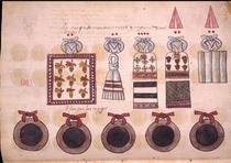 Ilustratiile oglinzilor aztece in Codex Tepetlaoztoc
